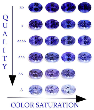 loading faceted quality image s gems pic blue normal mm is of round itm loose lot cut tanzanite